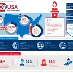 2015-GWEL-USA-infographic